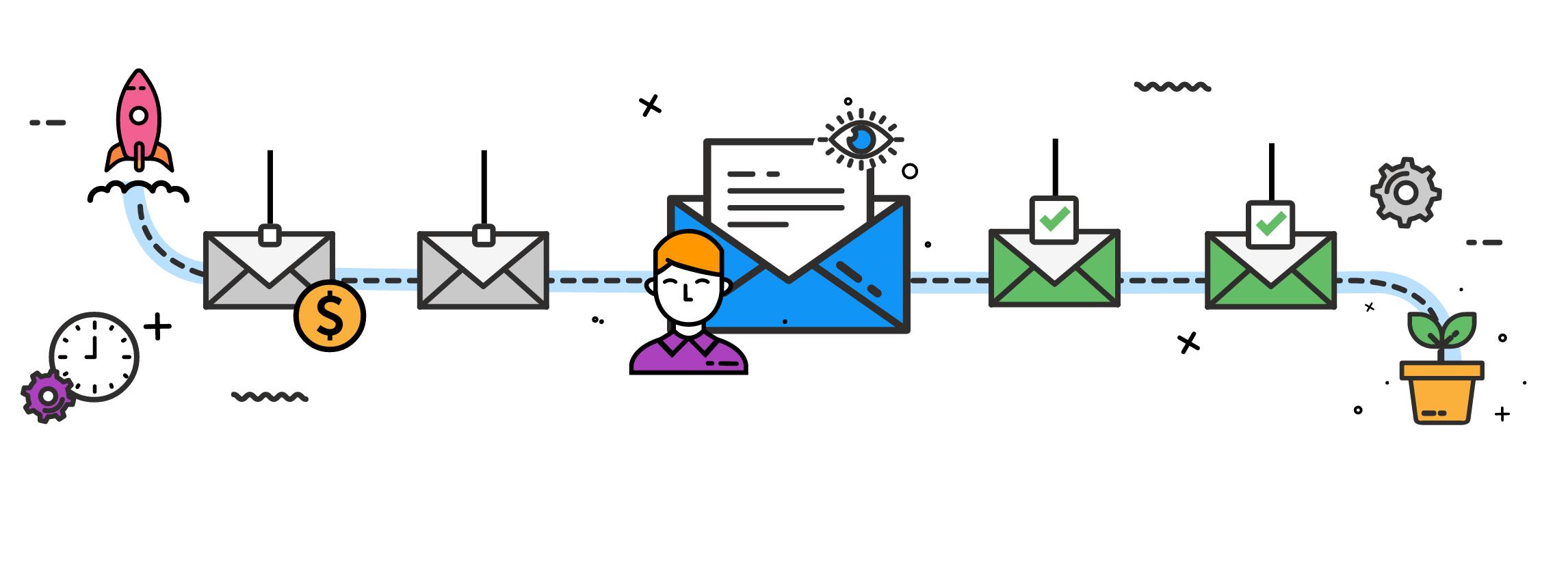 Email Drip Campaigns Guide